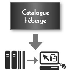 Catalogue heberge