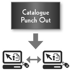 Catalogue punch Out